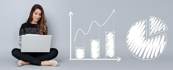 快速成長的網路行銷市場
