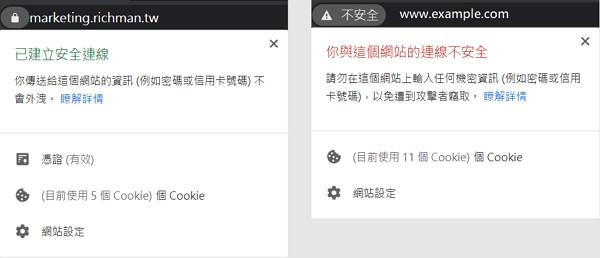 網站有 SSL 憑證和沒有 SSL 憑證的顯示差異